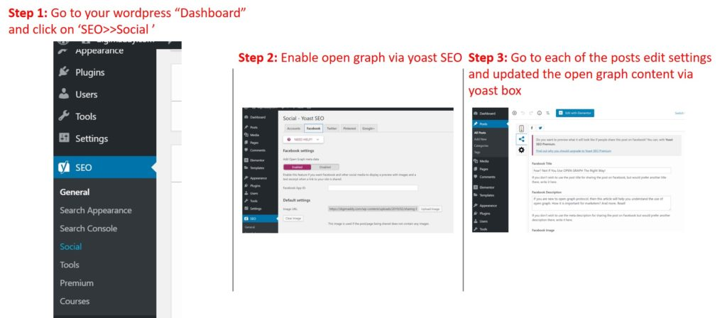 Fear of conversions? Not If You Use OPEN GRAPH The Right Way!